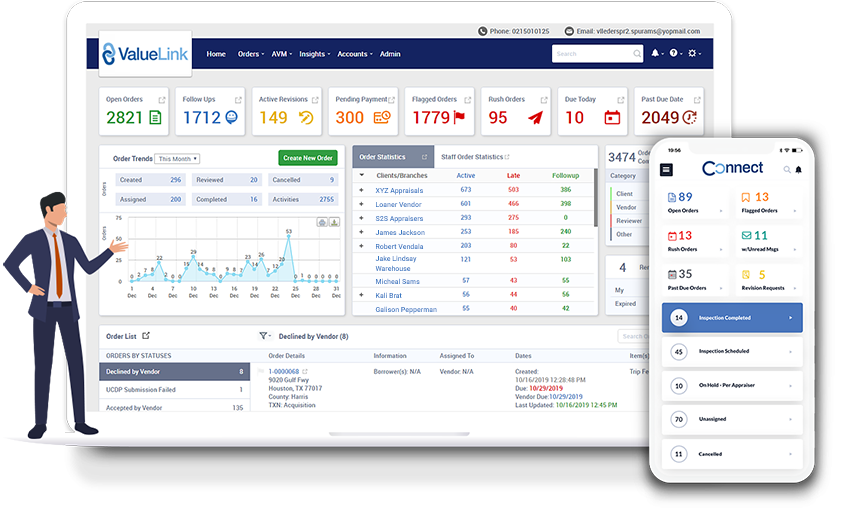 Automated Appraisal Management Software